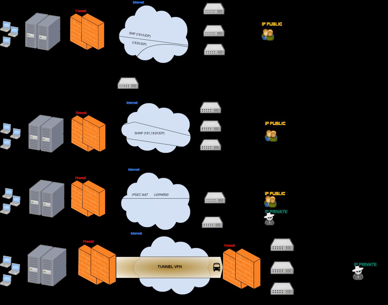 Schematics Network VisiOmc™